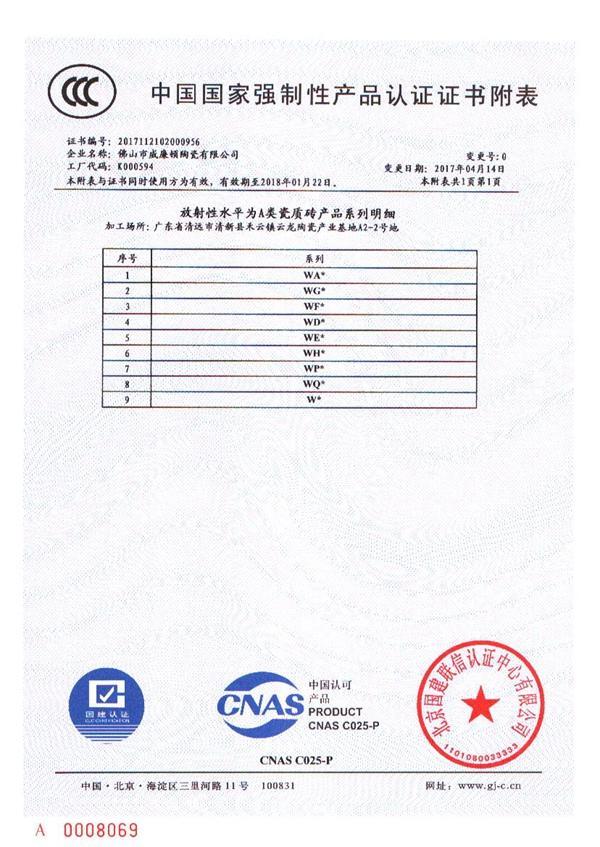 Williamton ODM Qingyuan Sublimation 3C Certificate 1